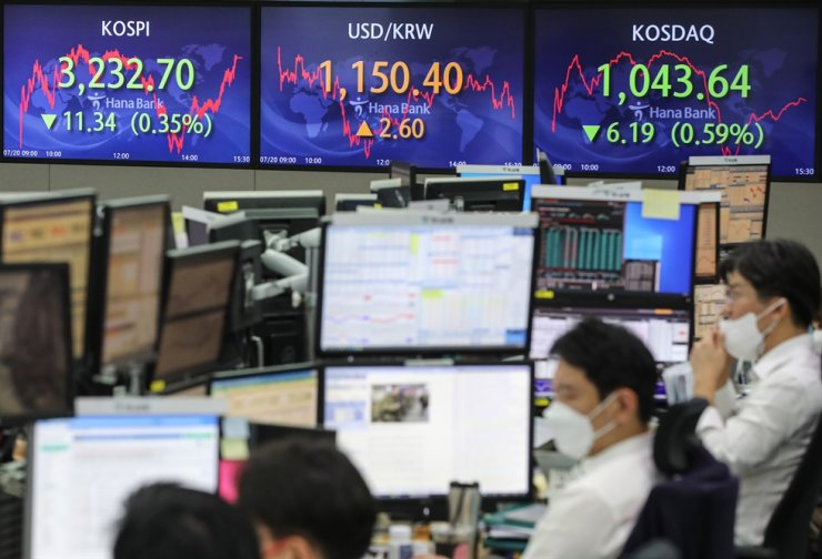 Dealers look at monitors at Hana Bank headquarters in central Seoul, Tuesday, as the benchmark KOSPI ended at 3,232.70 points, a 0.35 percent fall from the previous session. Foreign investors led the stock market index's fall on Tuesday, as they net sold 172.7 billion won ($150 million) worth of Korean stocks, while retail and institutional investors turn to net buying of the stocks. Yonhap