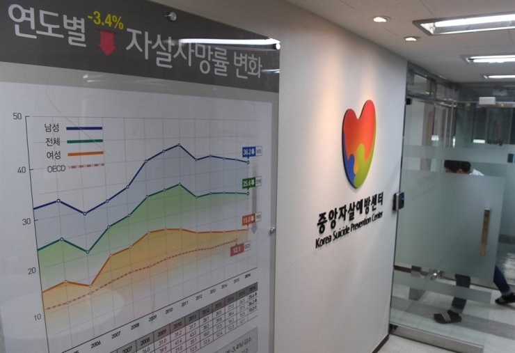 In this 2018 January file photo, graphs of suicide rates are posted on the wall of the Korea Suicide Prevention Center building in Seoul. Korea Times file