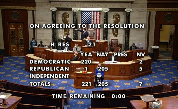 A screen grab from a handout video made available by the US House of Representatives shows the final vote count on agreeing to the H.Res.21 - calling on Vice President Michael R. Pence to activate section 4 of the 25th Amendment to declare President Donald J. Trump incapable of executing the duties of his office and to immediately exercise powers as acting President, at the House of Representatives in Washington, DC, USA, 12 January 2021. EPA