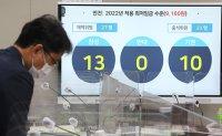 Next year's minimum wage set at 9,160 won