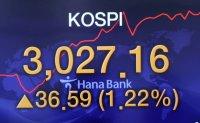 Bull run pushes KOSPI past 3,000 mark for 1st time