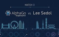 Match 3: AlphaGo vs Lee Se-dol (LIVE)