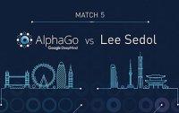 Match 5: AlphaGo vs Lee Se-dol (LIVE)
