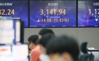 Fears surrounding short selling escalate again