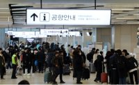 Demand for domestic air travel rebounds, while int'l travel still remains weak