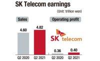 SKT pays out 1st quarterly dividends