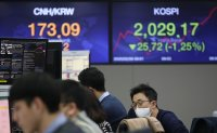 KOSPI fails to defend 2,000-mark amid virus crisis