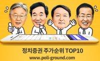 PoliGround aims to offer public opinion through virtual stock market