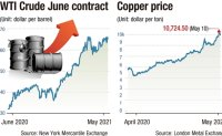 Rising oil, raw material prices fan inflation concerns