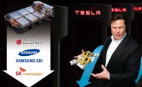 Dampened Tesla Battery Day throws cost challenge for suppliers