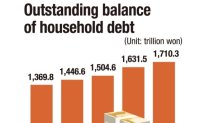 Household debt posing major threat to Korean economy amid pandemic