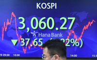 Rate hike to push up small-cap shares