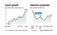 Korean economy back on track due to robust exports, consumption