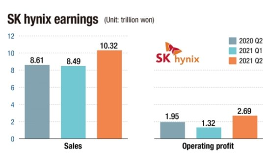 SK hynix expects China to approve $9 bil. Intel NAND biz acquisition
