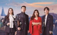 K-drama production houses join US TV series projects