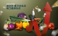 Korea needs preemptive anti-inflation steps: senior official