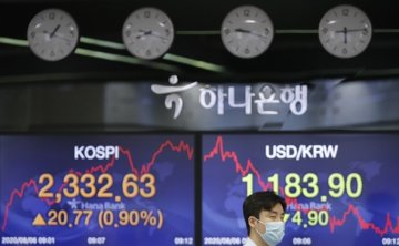Korea sees growing signs of economic recovery: think tank