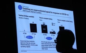 Public-private partnership enabled Korea's COVID-19 response