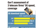 3 telecom firms offer higher 5G speed, greater coverage in 2021