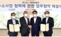 Hyundai Motor, POSCO sign agreement to cooperate in hydrogen business