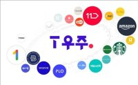 SKT to boost commerce biz with subscription platform