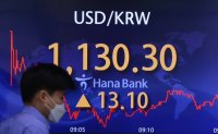 Currency swap to have limited impact on economy: analysts