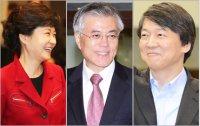 Politics of candidates' style